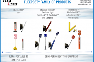 FlexPost Family of Products Continuum